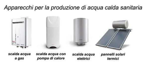 acqua-calda_idraulica_casa_del_condizionatore