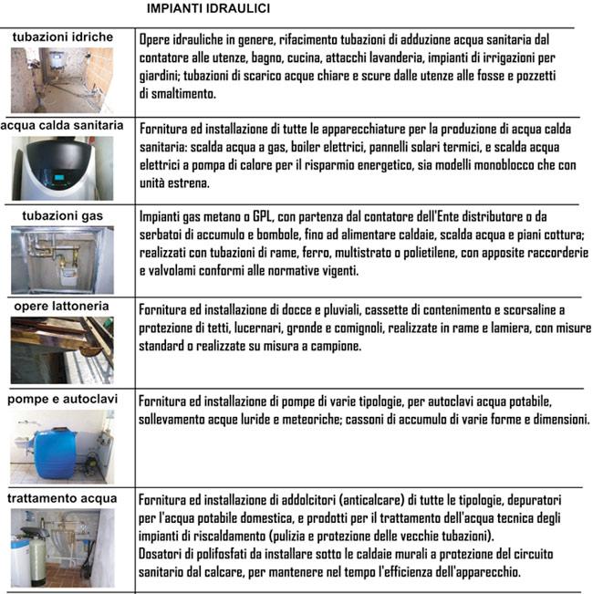 Idraulica e termoidraulica a firenze for Installazione di condotte idriche in rame