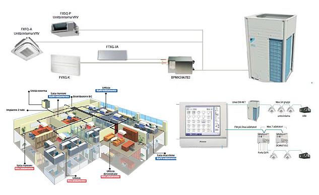 Condizionatore Ad Acqua : Climatizzazione termoidraulica casa del condizionatore